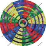 Wheel of WISE Correspondences